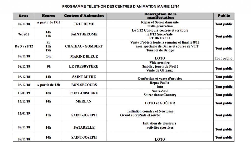 Programme Téléthon Marseille